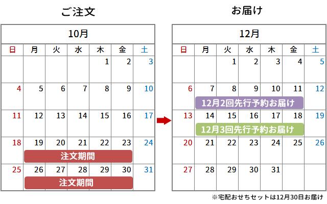 schedule_1